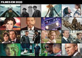 FIM DE ANO: Filmes a estrear em 2020 interactivo infographic