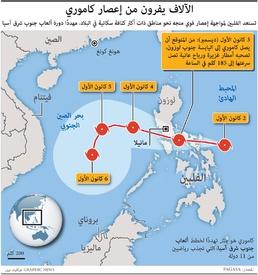 طقس: الآلاف يفرون من إعصار كاموري infographic