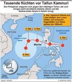 WETTER: Taifun Kammuri infographic