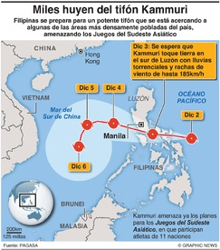 CLIMA: Tifón Kammuri infographic