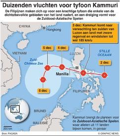 HET WEER: Tyfoon Kammuri infographic
