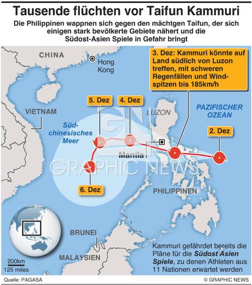 Taifun Kammuri infographic