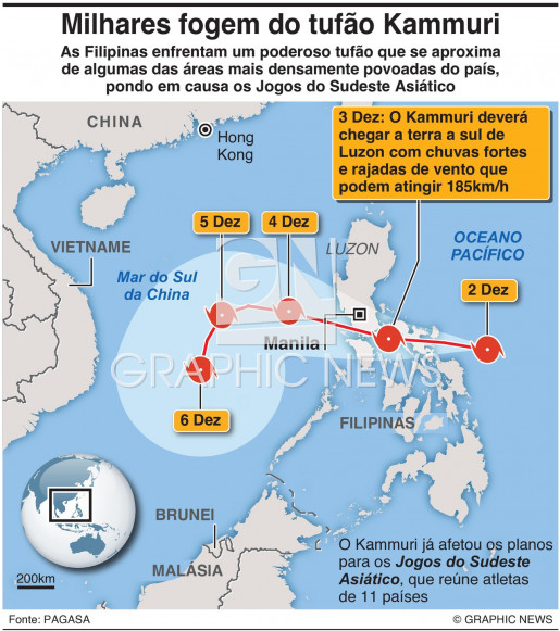 Tufão Kammuri infographic