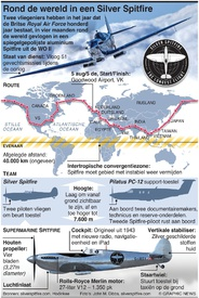 LUCHTVAART: Rond de wereld in een Silver Spitfire  infographic