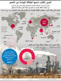 تغير المناخ: الصين تكثف دعمها للطاقة المولدة من الفحم infographic