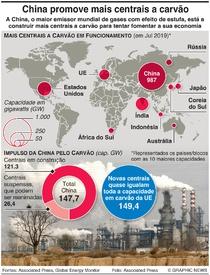 MUDANÇA CLIMÁTICA: China planeia novas centrais a carvão infographic