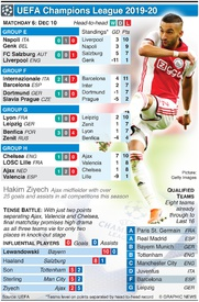 SOCCER: Champions League Day 6, Tuesday Dec 10 infographic