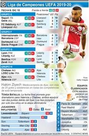 SOCCER: Fecha 6 de la Liga de Campeones, martes 10 de dic infographic