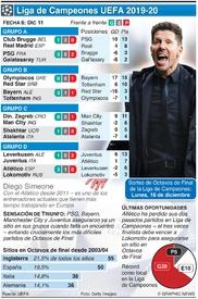 SOCCER: Fecha 6 de la Liga de Campeones, miércoles 11 de dic infographic