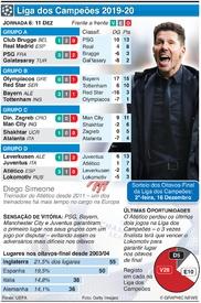 FUTEBOL: Liga dos Campeões, Jornada 6, Quarta-feira, 11 Dez infographic