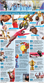 YEAR END: International sports review of 2019 infographic
