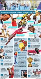 FIN DE AÑO: Revista deportiva internacional de 2019 infographic