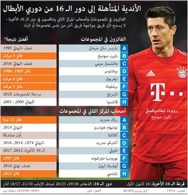 كرة قدم: الأندية المتأهلة إلى دور الـ 16 من دوري الأبطال infographic