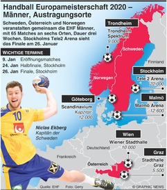 Graphic News Search For Deutsch Sport Infographics