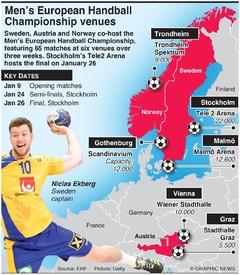Handball Ehf European Men S Championships 2020 Schedule