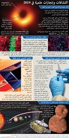 نهاية العام: أكتشافات وإنجازات علمية في العام ٢٠١٩ infographic