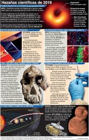 FIN DE AÑO: Hazañas científicas de 2019 infographic