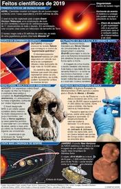 FIM DE ANO: Feitos científicos de 2019 infographic