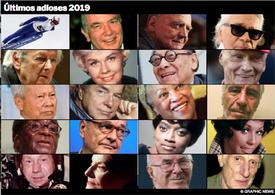 FIN DE AÑO: Últimos adioses 2019 infographic