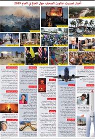 نهاية العام: أخبار تصدرت عناوين الصحف في ٢٠١٩ infographic
