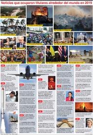 FIN DE AÑO: Reseña de 2019 infographic