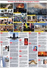 EINDE-JAAR: Jaaroverzicht 2019 infographic