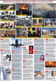 FIM DE ANO: O ano 2019 em revista infographic