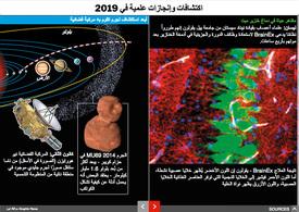 نهاية العام: اكتشافات علمية ٢٠١٩ infographic