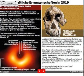 YEAR END: Wissenschaftliche Errungenschaften 2019 - interactive infographic