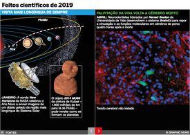 FIM DE ANO: Feitos científicos de 2019 interactivo infographic