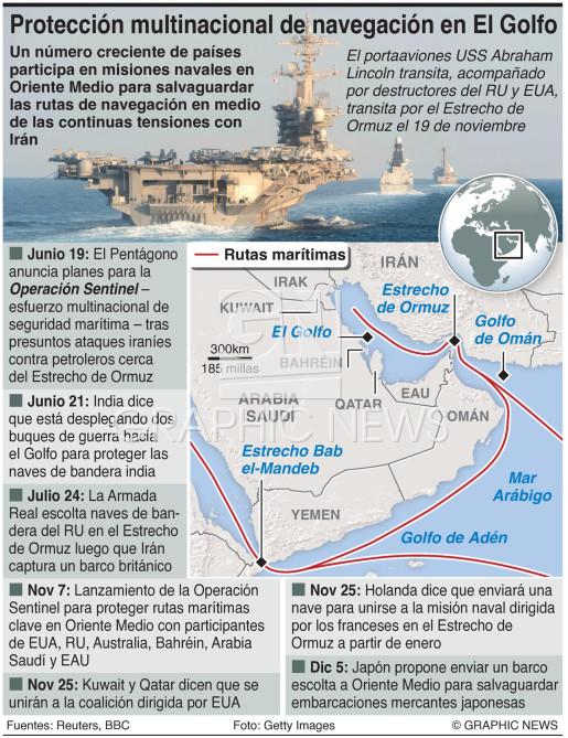 Esfuerzos multinacionales para proteger la navegación en El Golfo infographic