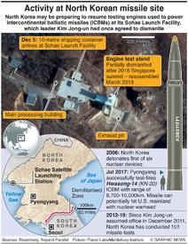 MILITARY: North Korea test site activity infographic