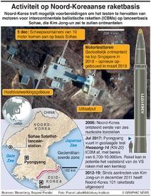 MILITARY: Activiteit op Noord-Koreaanse raketbasis infographic