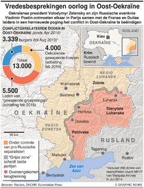 MILITARY: Vredesbesprekingen Oekraïne met Rusland infographic