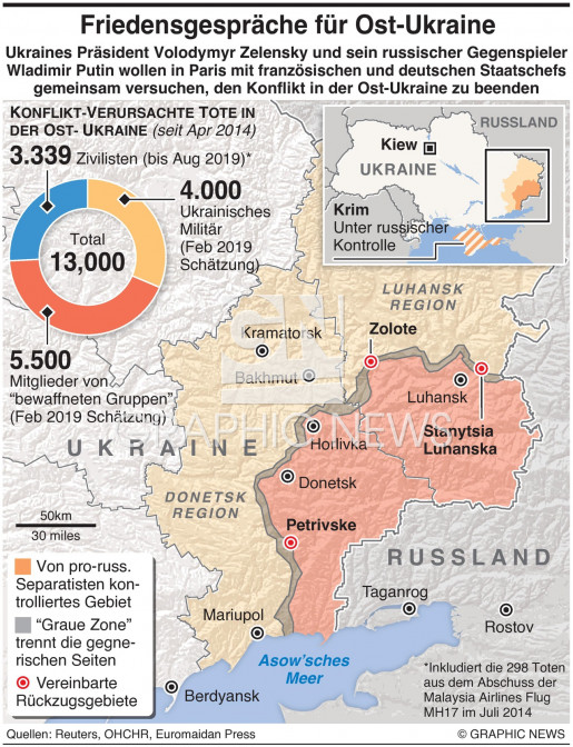 Ukraine Friedensgespräche mit Russland infographic