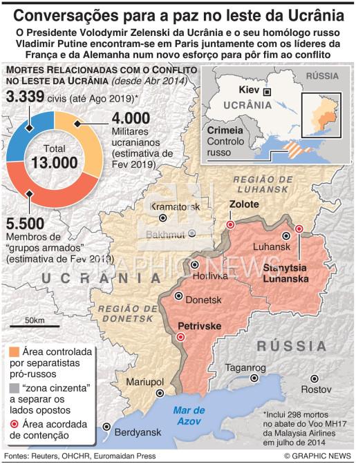 Conversações de paz Ucrânia-Rússia infographic