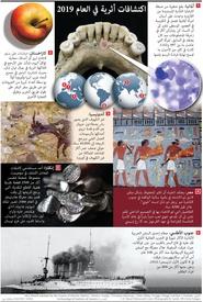 نهاية العام: اكتشافات أثرية في العام ٢٠١٩ infographic