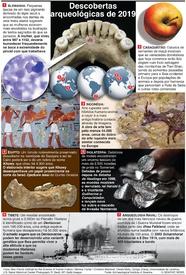 FIM DE ANO: Descobertas arqueológicas em 2019 (1) infographic