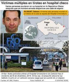 REPÚBLICA CHECA: Varias víctimas en tiroteo en un hospital  infographic