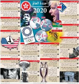 نهاية العام - أحداث متوقعة - أجندة الأحداث ٢٠٢٠ infographic