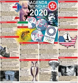 FIM DE ANO: Antevisão de 2020 infographic
