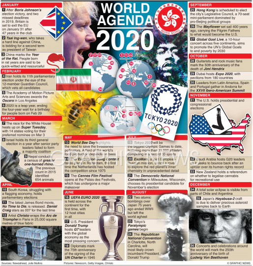 Preview 2020 infographic