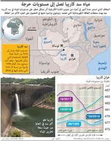 بيئة: مياه سد كاريبا تصل إلى مستويات حرجة infographic