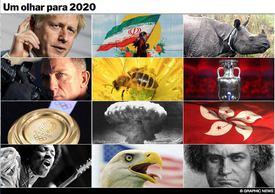 FIM DE ANO: Antevisão de 2020 interactivo infographic