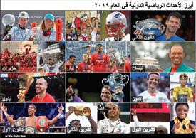 نهاية العام: أبرز الأحداث الرياضية الدولية في ٢٠١٩ - رسم تفاعلي infographic