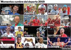 FIN DE AÑO: Deportes internacionales en 2019 Interactivo infographic