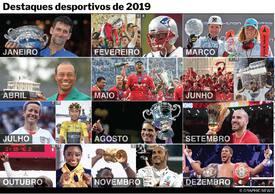 FIM DE ANO: Revista do desporto internacional em 2019 interactivo infographic