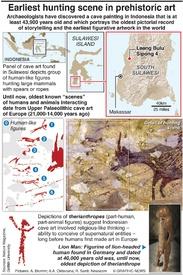 SCIENCE: Earliest hunting scene in prehistoric art infographic