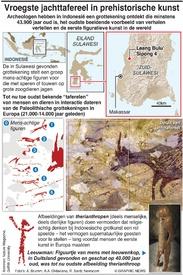 WETENSCHAP: Vroegste jachttafereel in prehistorische kunst infographic