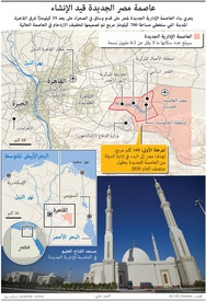 مصر: عاصمة مصر الجديدة قيد الإنشاء infographic